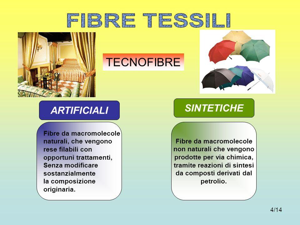 FIBRE TESSILI TECNOFIBRE SINTETICHE ARTIFICIALI Fibre da macromolecole