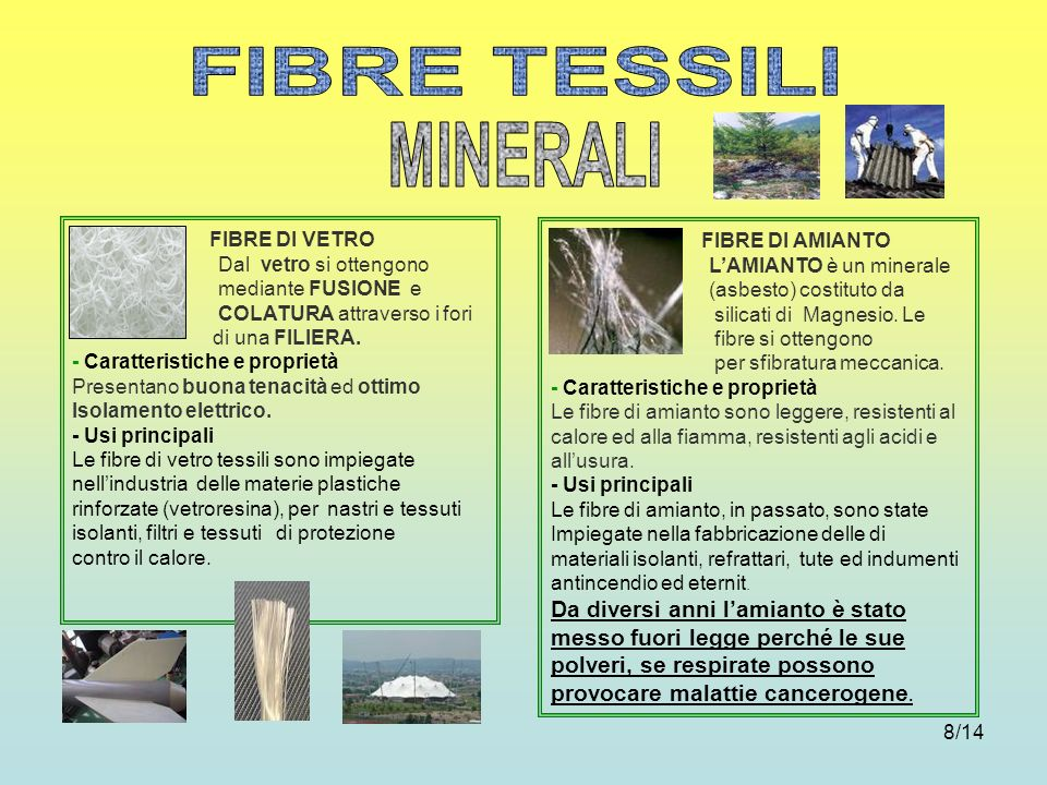 FIBRE TESSILI MINERALI