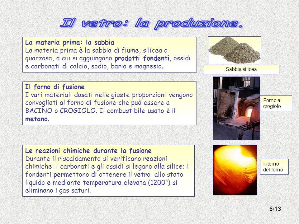 Il vetro: la produzione.
