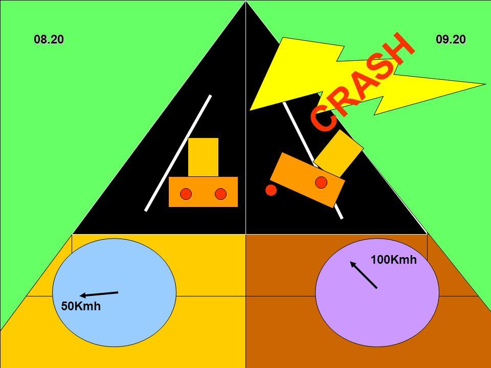 CRASH 08.20 09.20 100Kmh 50Kmh