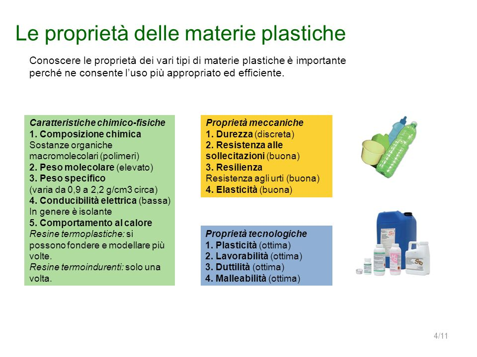 Le proprietà delle materie plastiche