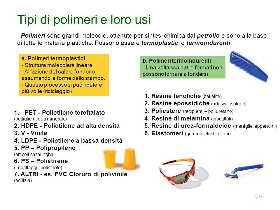 Plastica e nuovi materiali ppt video online scaricare for Tipi di tubi