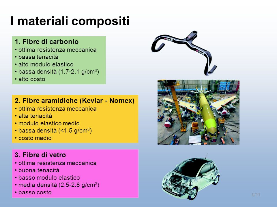 I materiali compositi 1. Fibre di carbonio