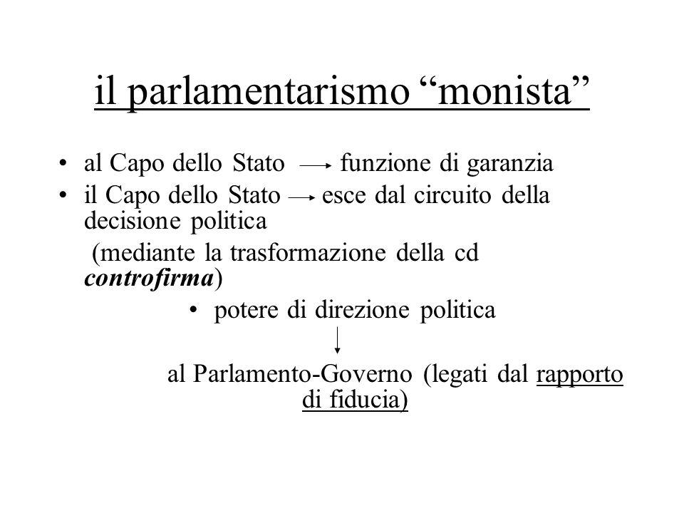 il parlamentarismo monista