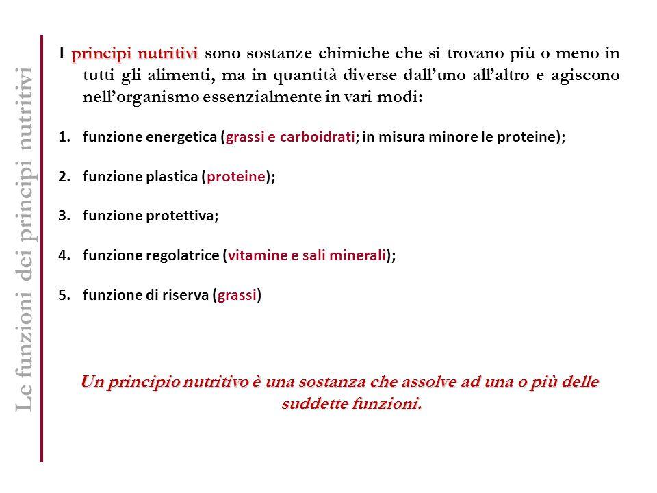 Le funzioni dei principi nutritivi