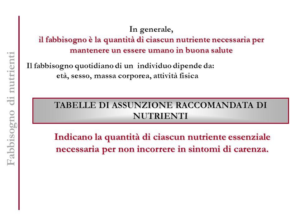 TABELLE DI ASSUNZIONE RACCOMANDATA DI NUTRIENTI