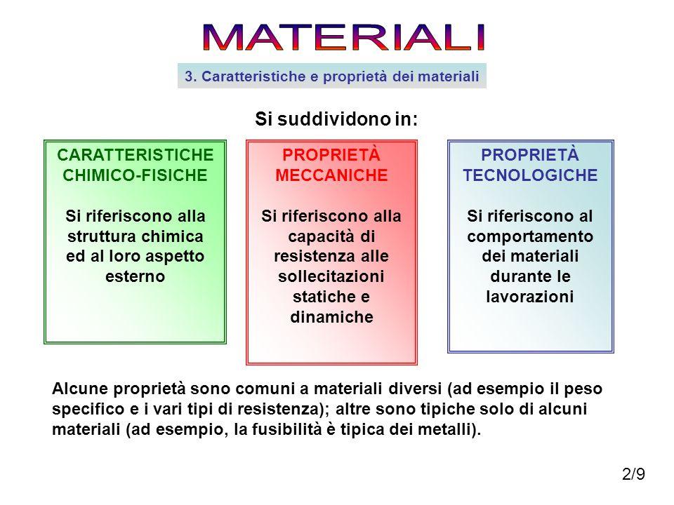 MATERIALI Si suddividono in: CARATTERISTICHE CHIMICO-FISICHE