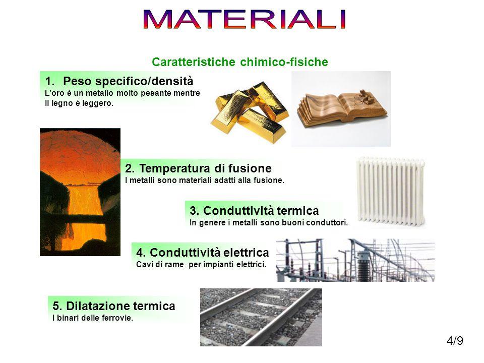 MATERIALI Caratteristiche chimico-fisiche Peso specifico/densità