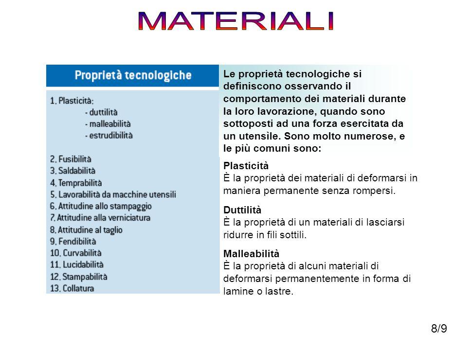 MATERIALI Le proprietà tecnologiche si definiscono osservando il comportamento dei materiali durante la loro lavorazione, quando sono.
