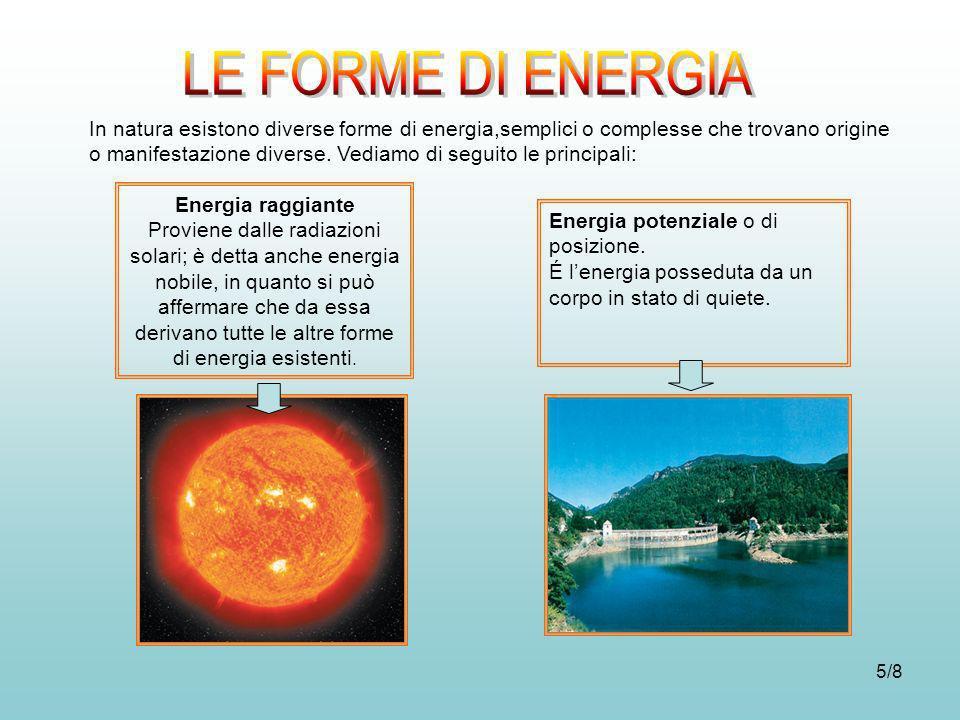 LE FORME DI ENERGIA