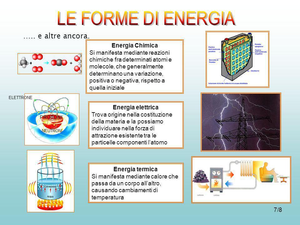 LE FORME DI ENERGIA ….. e altre ancora. Energia Chimica