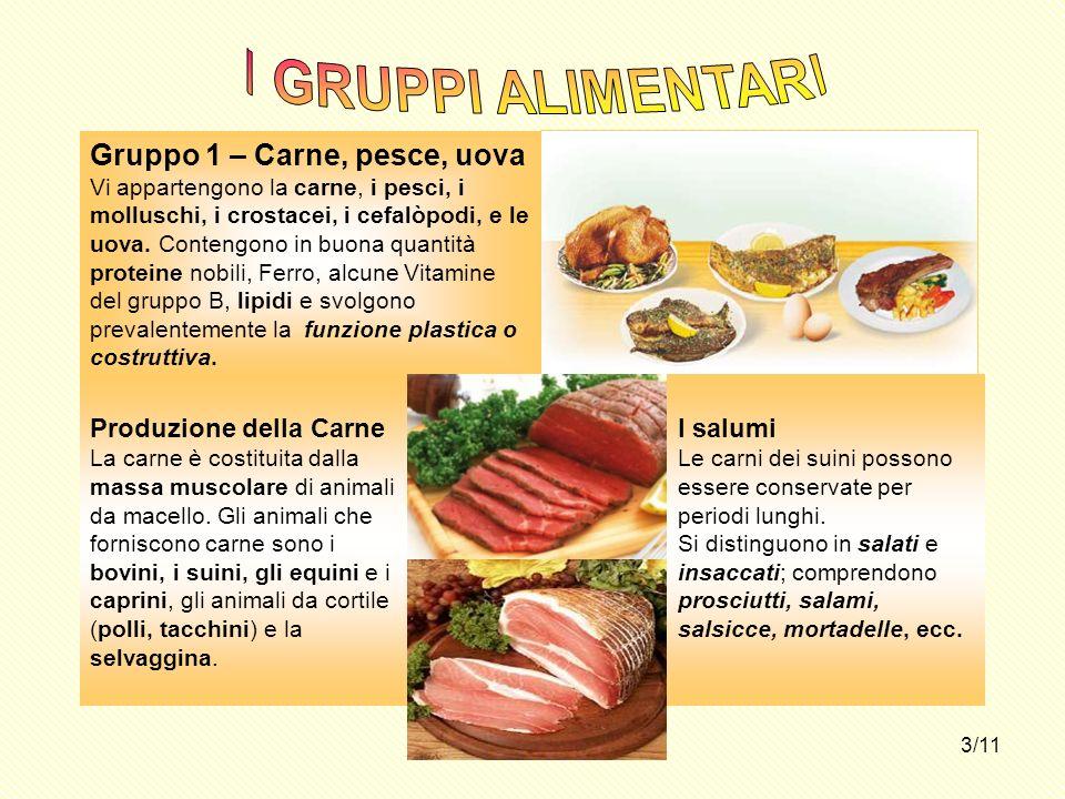 I GRUPPI ALIMENTARI Gruppo 1 – Carne, pesce, uova