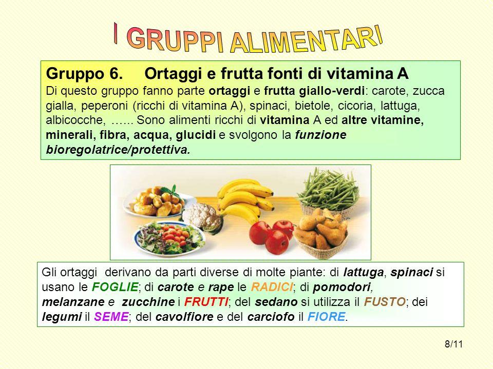 I GRUPPI ALIMENTARI Gruppo 6. Ortaggi e frutta fonti di vitamina A