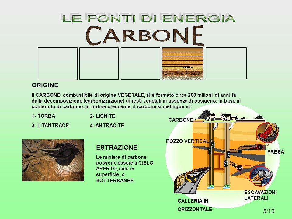 LE FONTI DI ENERGIA CARBONE ORIGINE ESTRAZIONE