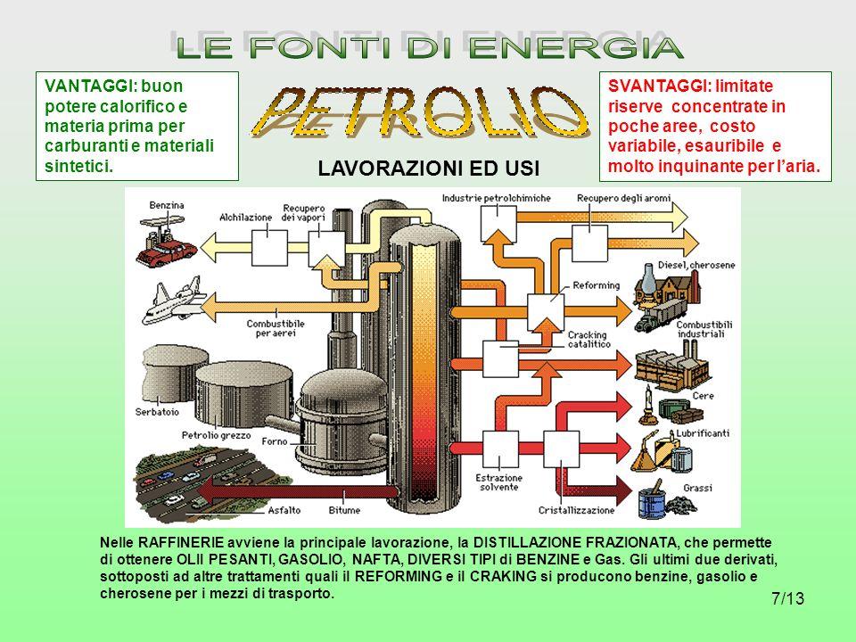 LE FONTI DI ENERGIA PETROLIO LAVORAZIONI ED USI