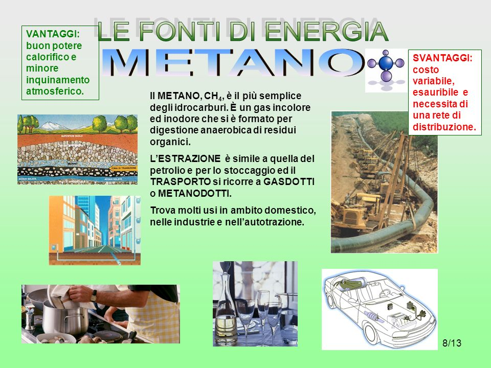 LE FONTI DI ENERGIA METANO