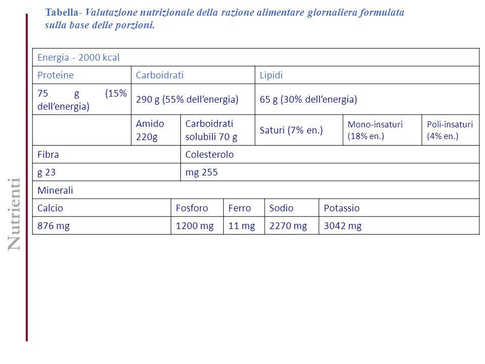Tabella- Valutazione nutrizionale della razione alimentare giornaliera formulata