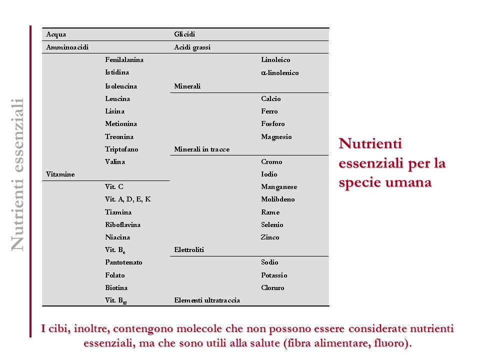 Nutrienti essenziali Nutrienti essenziali per la specie umana