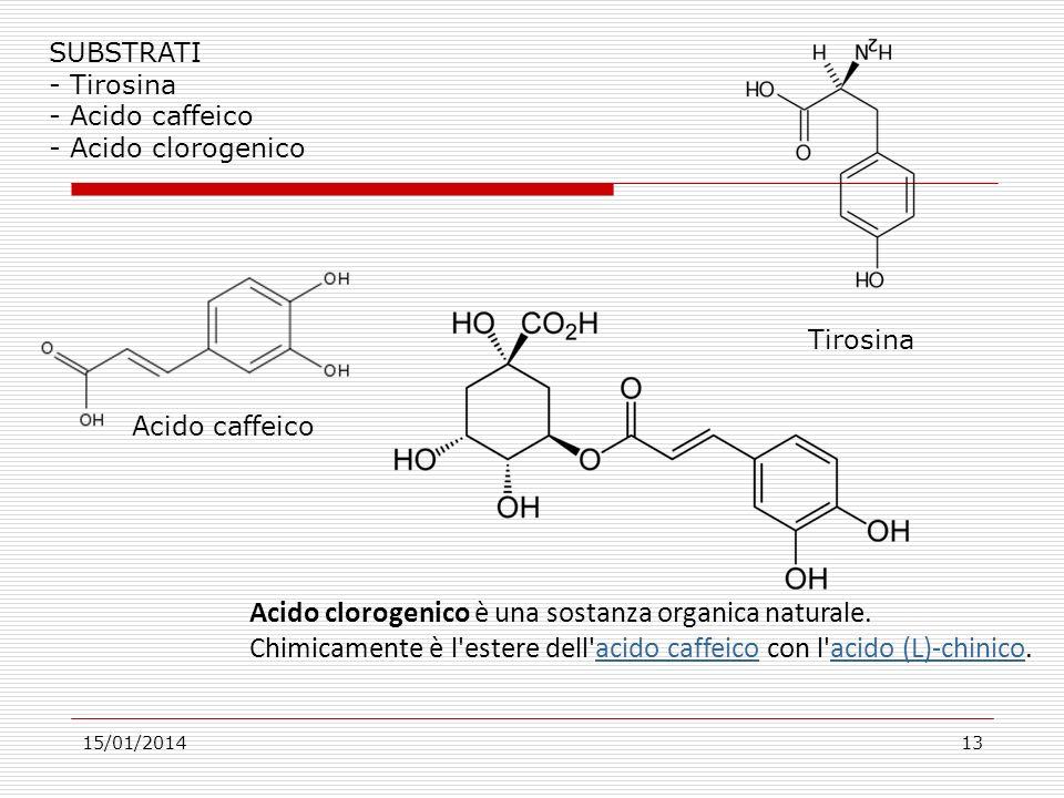 Acido clorogenico è una sostanza organica naturale.