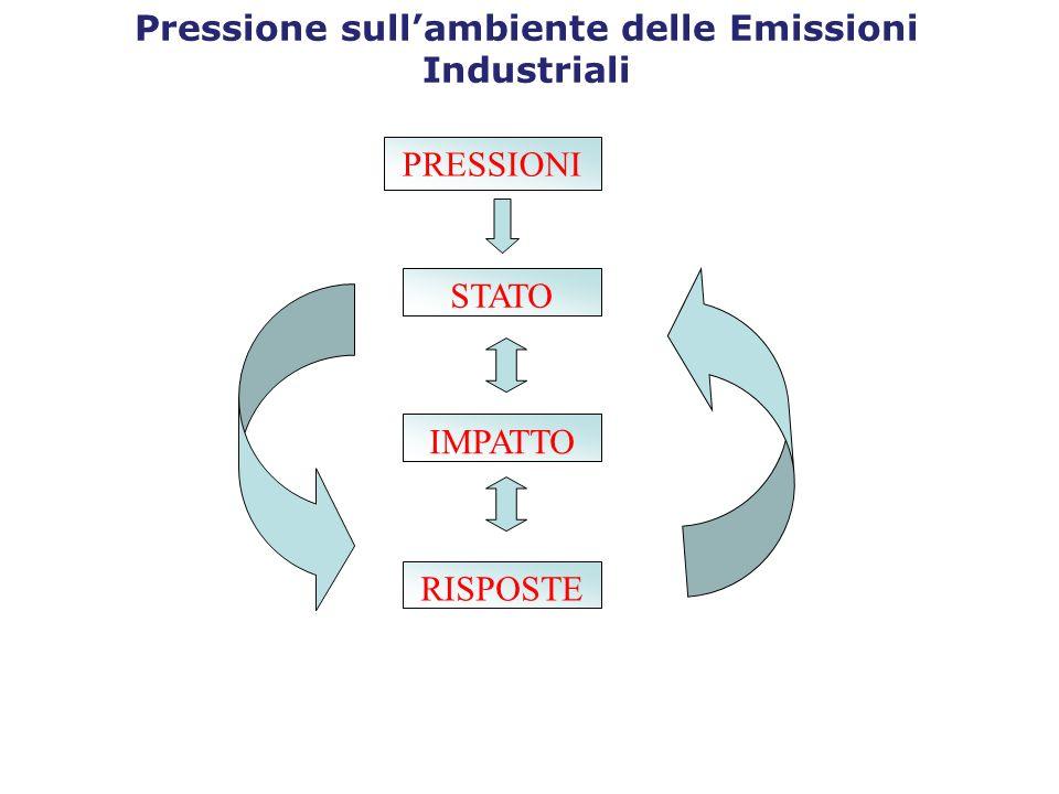 Pressione sull'ambiente delle Emissioni Industriali