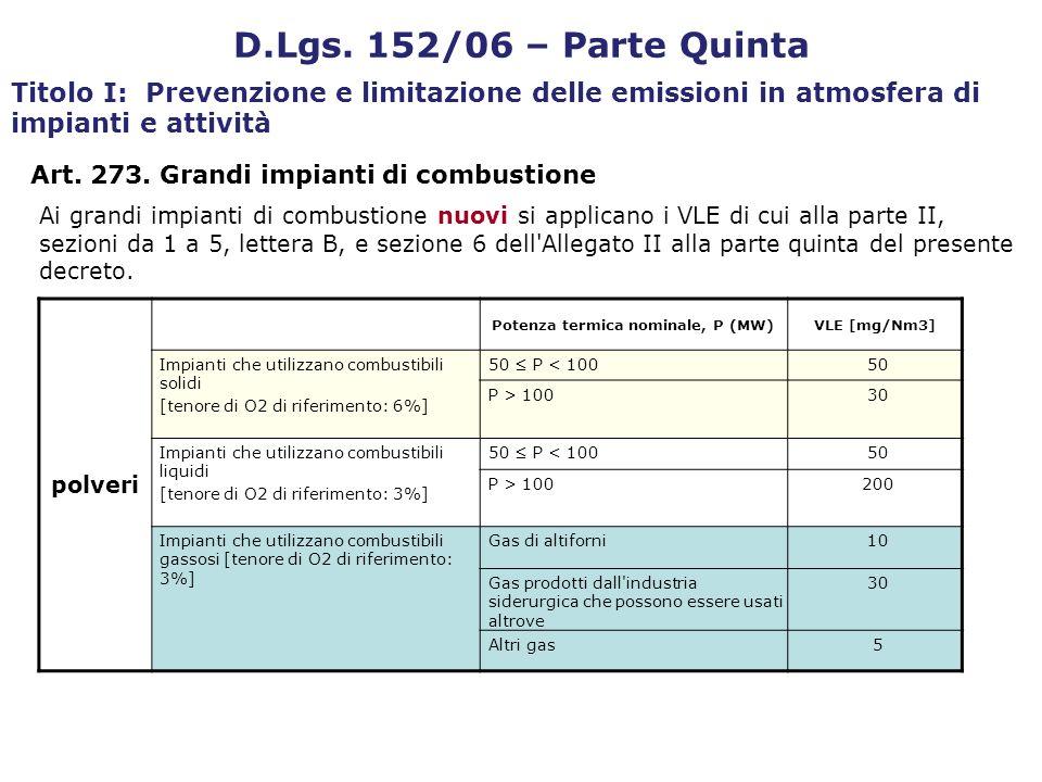 Potenza termica nominale, P (MW)