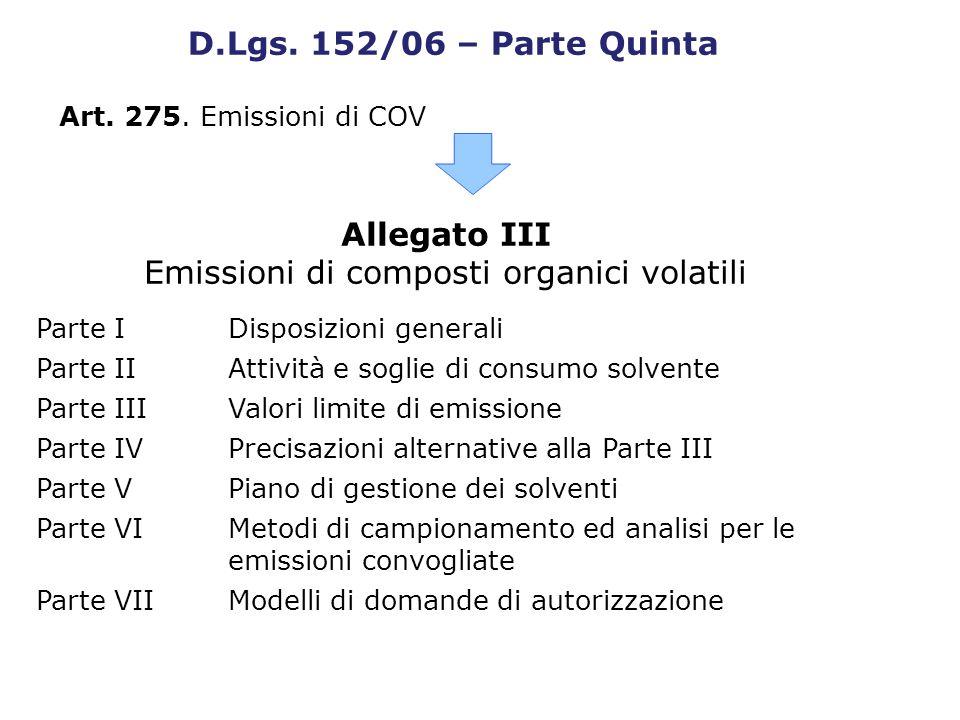 Emissioni di composti organici volatili