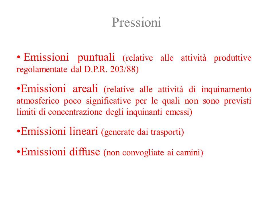 Pressioni Emissioni puntuali (relative alle attività produttive regolamentate dal D.P.R. 203/88)