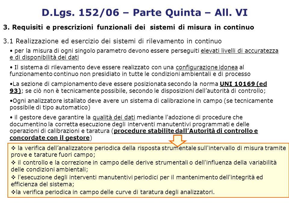 D.Lgs. 152/06 – Parte Quinta – All. VI