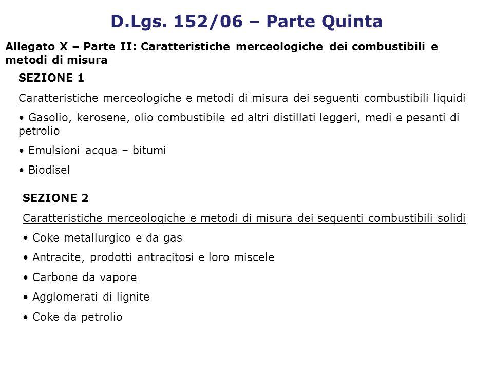 D.Lgs. 152/06 – Parte Quinta Allegato X – Parte II: Caratteristiche merceologiche dei combustibili e metodi di misura.
