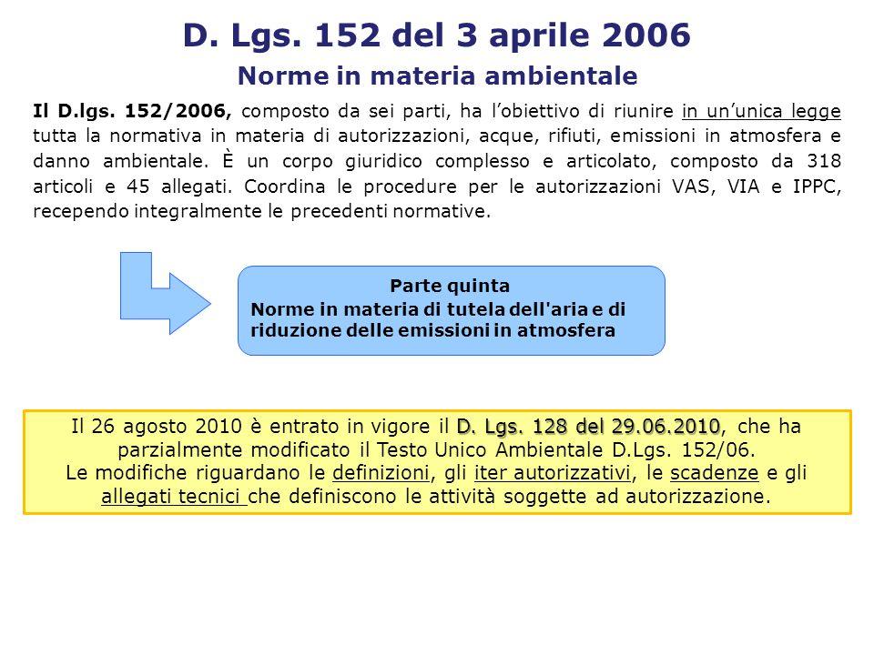 D. Lgs. 152 del 3 aprile 2006 Norme in materia ambientale