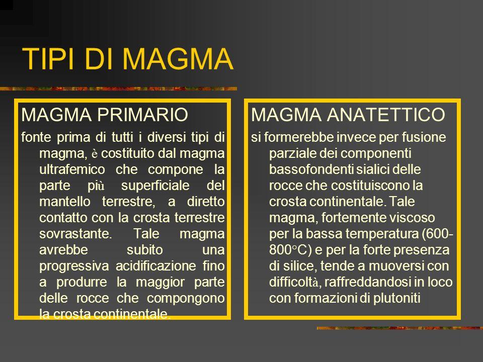 TIPI DI MAGMA MAGMA PRIMARIO MAGMA ANATETTICO
