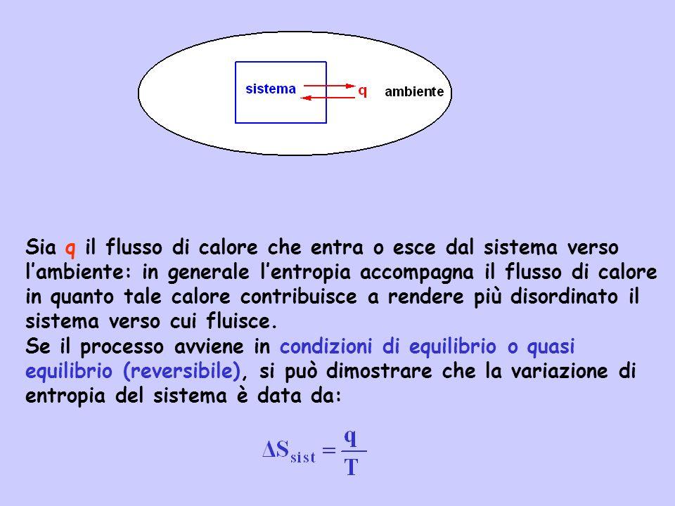 Sia q il flusso di calore che entra o esce dal sistema verso l'ambiente: in generale l'entropia accompagna il flusso di calore in quanto tale calore contribuisce a rendere più disordinato il sistema verso cui fluisce.