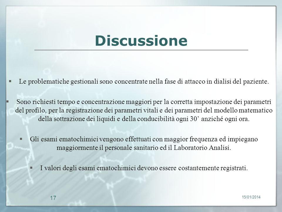 Discussione Le problematiche gestionali sono concentrate nella fase di attacco in dialisi del paziente.