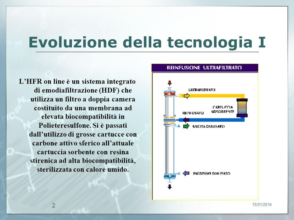 Evoluzione della tecnologia I