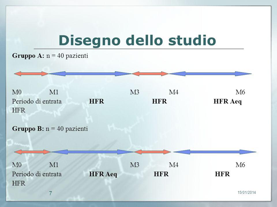 Disegno dello studio Gruppo A: n = 40 pazienti M0 M1 M3 M4 M6