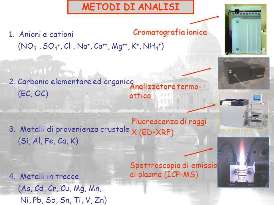 METODI DI ANALISI 1. Anioni e cationi