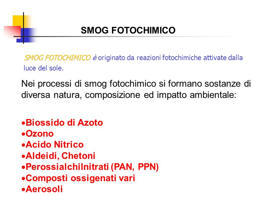 Perossialchilnitrati (PAN, PPN) Composti ossigenati vari Aerosoli
