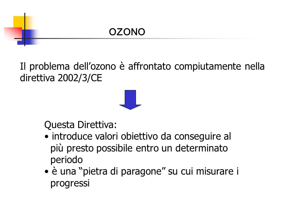 OZONOIl problema dell'ozono è affrontato compiutamente nella direttiva 2002/3/CE. Questa Direttiva: