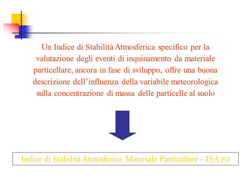 Indice di Stabilità Atmosferica Materiale Particellare – ISA PM