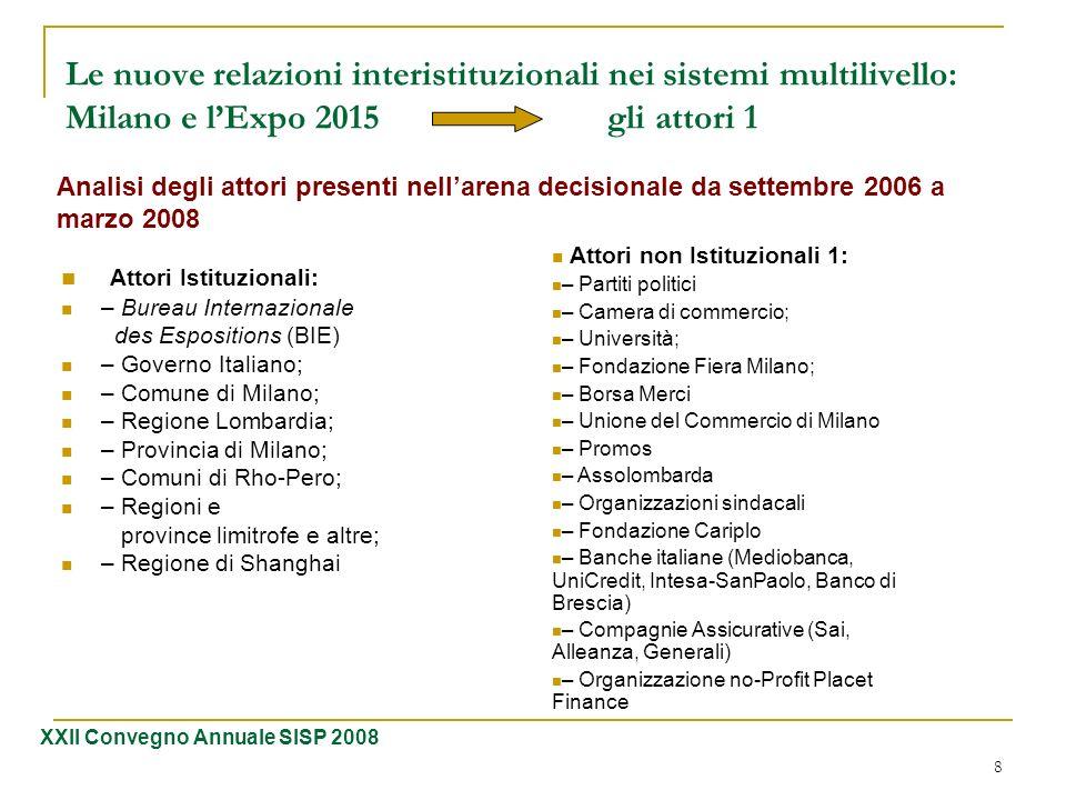 Le nuove relazioni interistituzionali nei sistemi multilivello: Milano e l'Expo 2015 gli attori 1