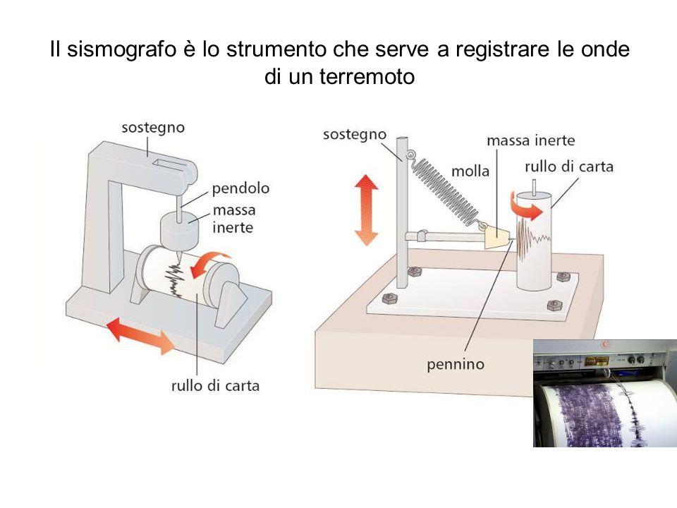 Il sismografo è lo strumento che serve a registrare le onde di un terremoto