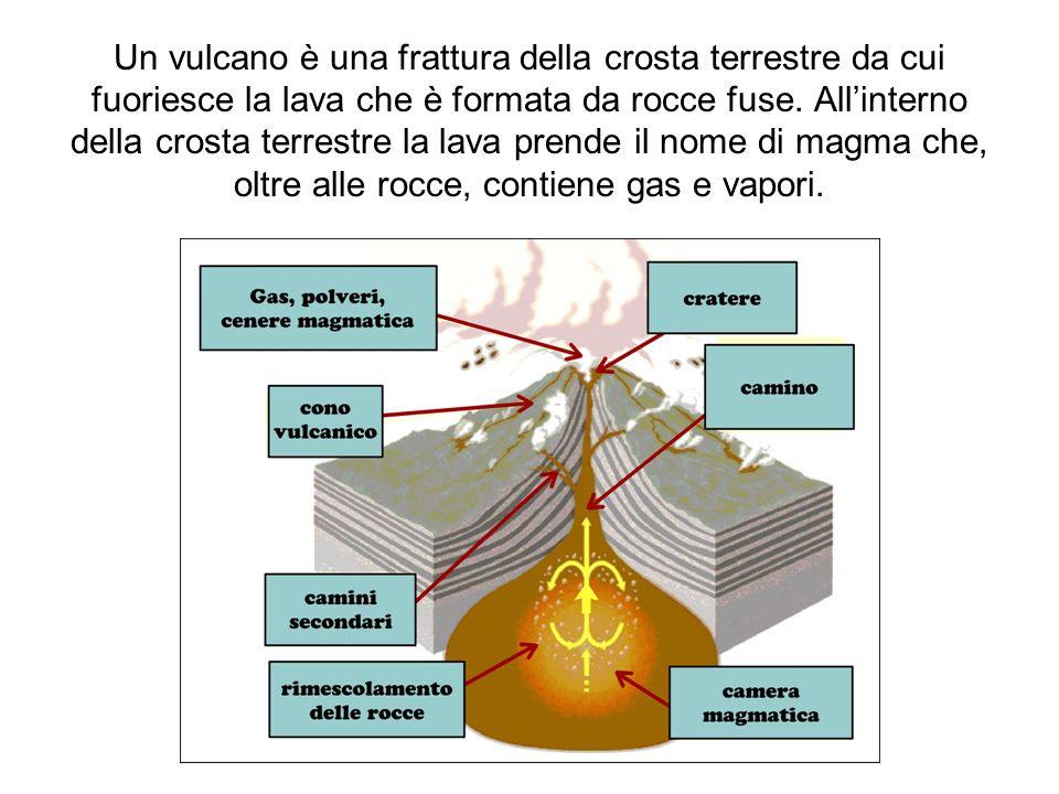 Un vulcano è una frattura della crosta terrestre da cui fuoriesce la lava che è formata da rocce fuse.