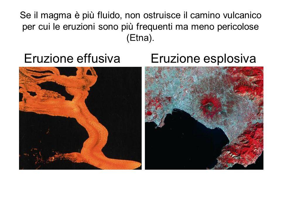Eruzione effusiva Eruzione esplosiva