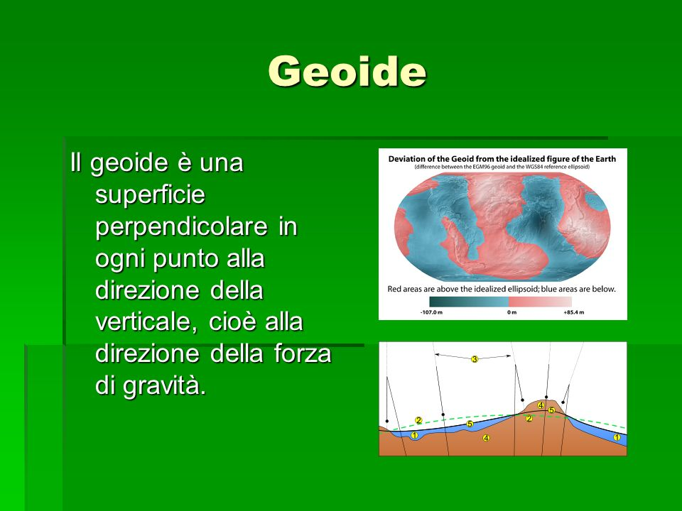 Geoide Il geoide è una superficie perpendicolare in ogni punto alla direzione della verticale, cioè alla direzione della forza di gravità.