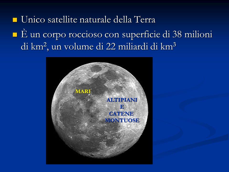 Unico satellite naturale della Terra