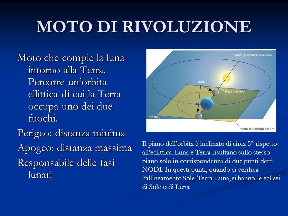 MOTO DI RIVOLUZIONE Moto che compie la luna intorno alla Terra. Percorre un'orbita ellittica di cui la Terra occupa uno dei due fuochi.