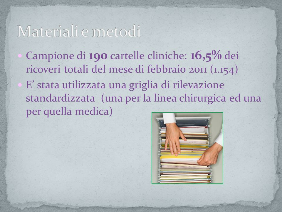 Materiali e metodi Campione di 190 cartelle cliniche: 16,5% dei ricoveri totali del mese di febbraio 2011 (1.154)