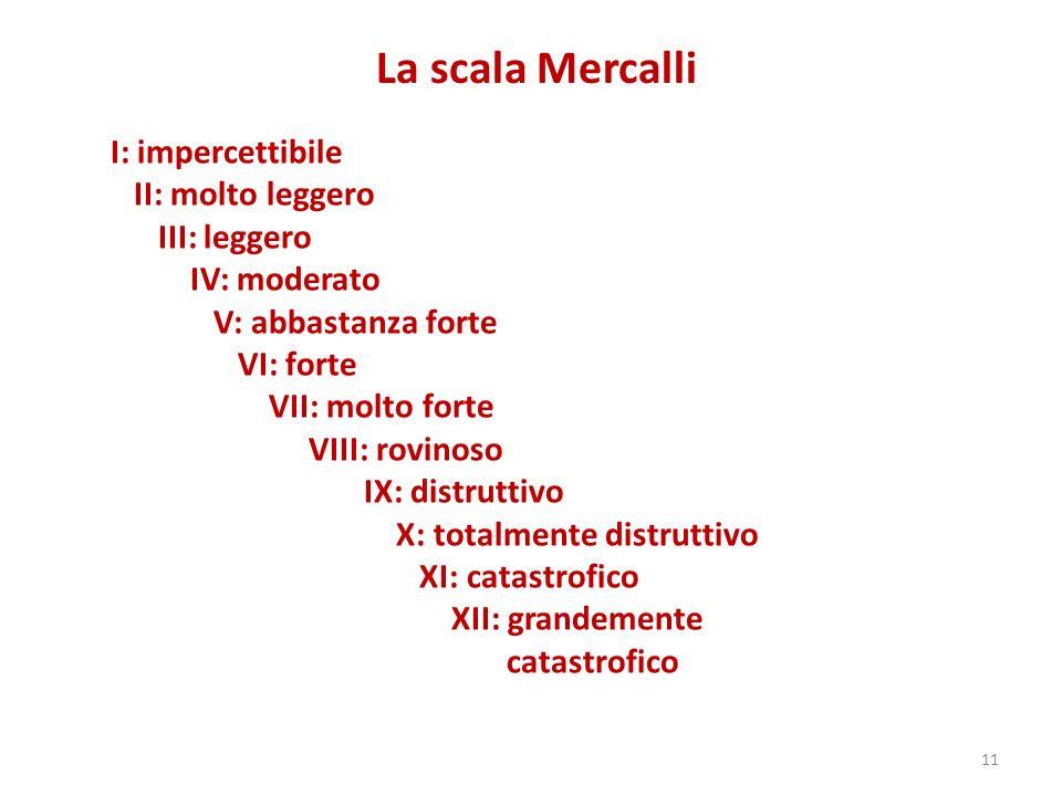 La scala Mercalli I: impercettibile II: molto leggero III: leggero