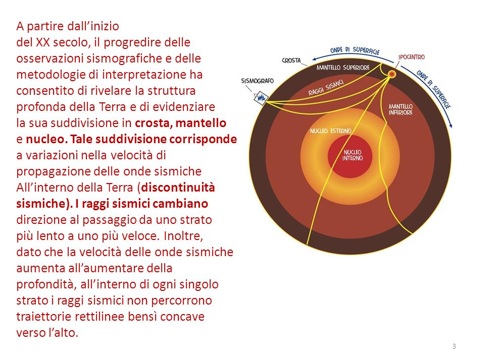 A partire dall'inizio del XX secolo, il progredire delle. osservazioni sismografiche e delle. metodologie di interpretazione ha.