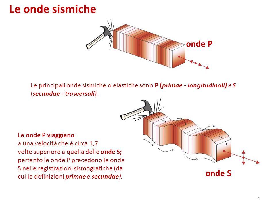 Le onde sismiche onde P onde S